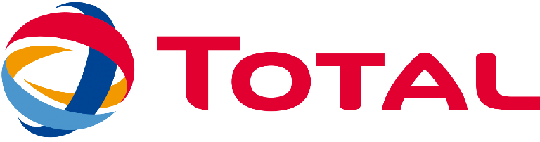Total energy company